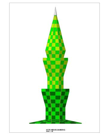 kubah,kubah masjid,atap enamel,harga kubah,galvalum,konstruksi,struktur,desain,gambar,detail,kubah terindah,warna-warni,kotak,harga pengrajin,contoh gambar,menara,tower,kerangka,alucopan,clading
